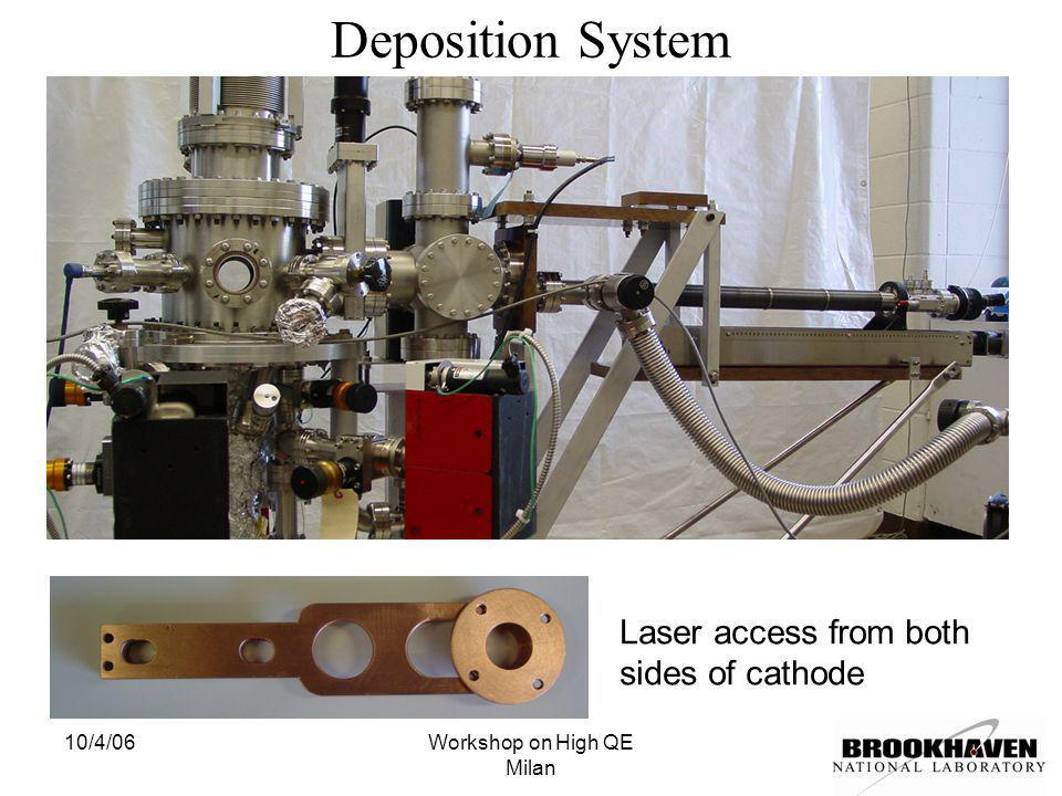 10/4/06Workshop on High QE Milan Deposition System Laser access from both sides of cathode