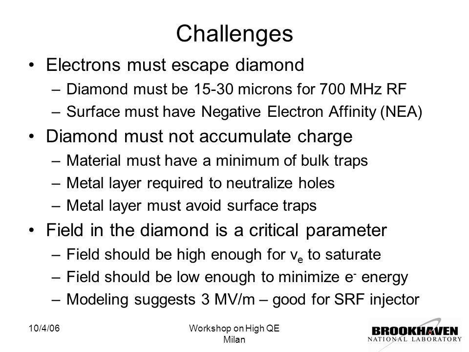 10/4/06Workshop on High QE Milan Challenges Electrons must escape diamond –Diamond must be 15-30 microns for 700 MHz RF –Surface must have Negative Electron Affinity (NEA) Diamond must not accumulate charge –Material must have a minimum of bulk traps –Metal layer required to neutralize holes –Metal layer must avoid surface traps Field in the diamond is a critical parameter –Field should be high enough for v e to saturate –Field should be low enough to minimize e - energy –Modeling suggests 3 MV/m – good for SRF injector