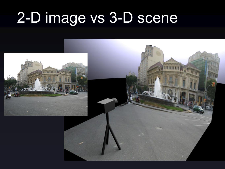 2-D image vs 3-D scene