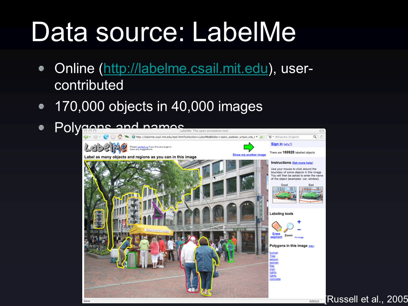Data source: LabelMe Online (http://labelme.csail.mit.edu), user- contributedhttp://labelme.csail.mit.edu 170,000 objects in 40,000 images Polygons and names [Russell et al., 2005]
