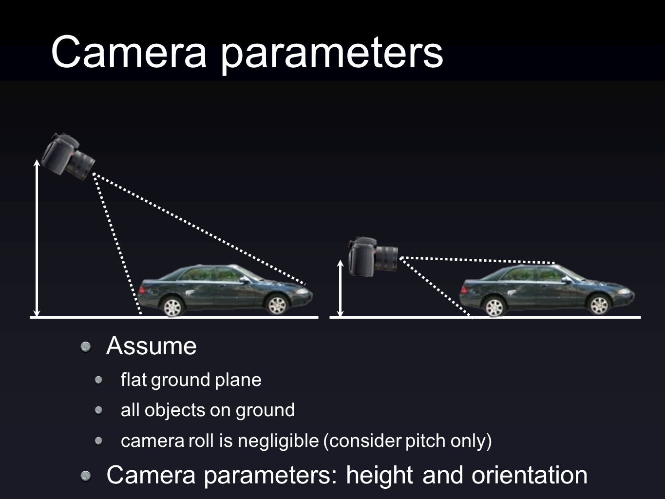 Camera parameters Assume flat ground plane all objects on ground camera roll is negligible (consider pitch only) Camera parameters: height and orientation