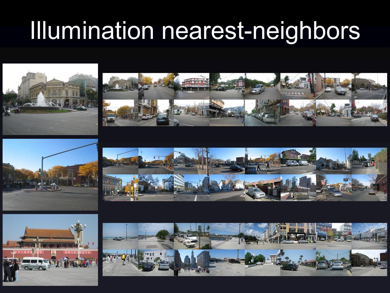 Illumination nearest-neighbors