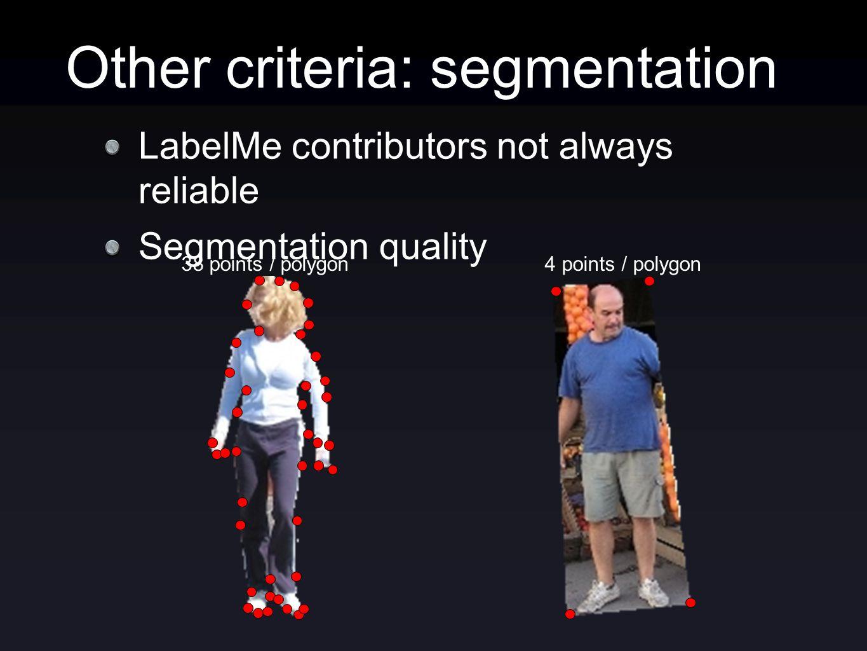 Other criteria: segmentation LabelMe contributors not always reliable Segmentation quality 38 points / polygon4 points / polygon