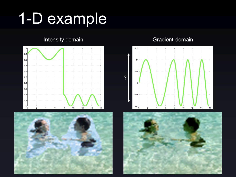 1-D example Gradient domainIntensity domain