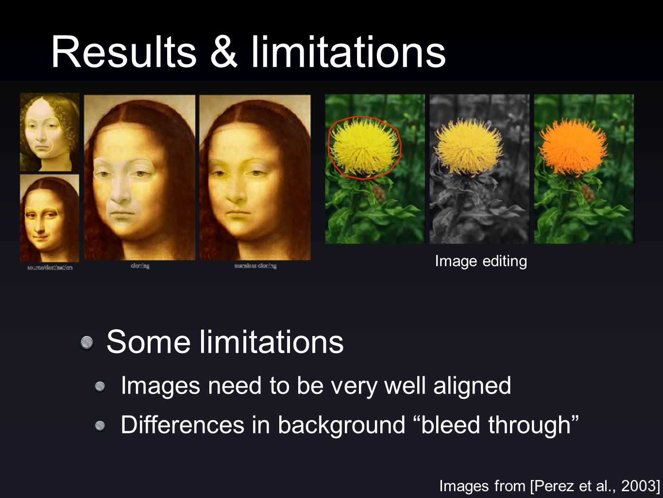 Results & limitations Image editing Some limitations Images need to be very well aligned Differences in background bleed through Images from [Perez et al., 2003]