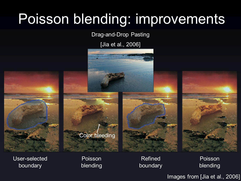 Poisson blending: improvements Drag-and-Drop Pasting [Jia et al., 2006] User-selected boundary Poisson blending Refined boundary Poisson blending Images from [Jia et al., 2006] Color bleeding