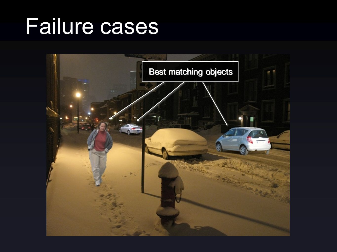 Failure cases Best matching objects