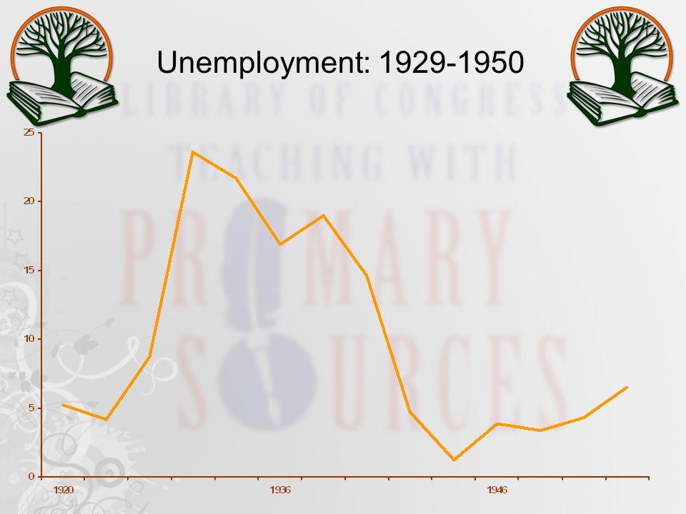 Unemployment: 1929-1950