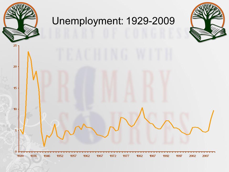 Unemployment: 1929-2009