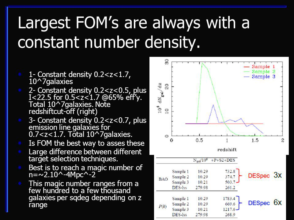 Largest FOMs are always with a constant number density.