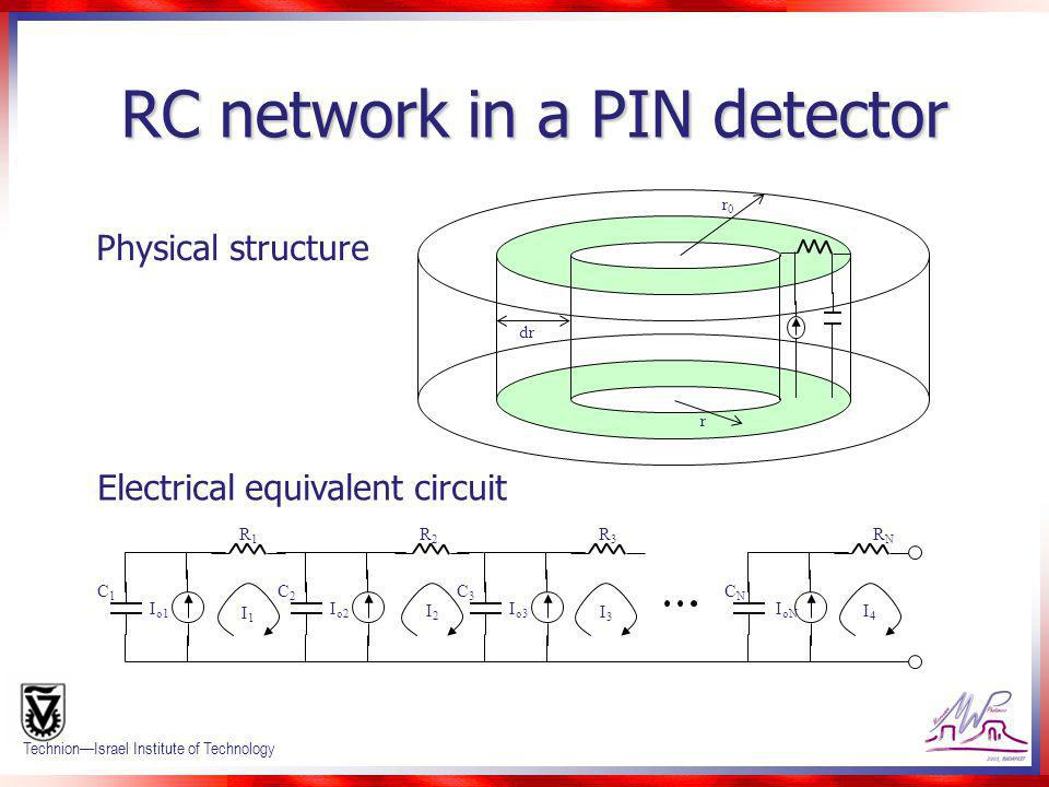 Confidential 19 TechnionIsrael Institute of Technology RC network in a PIN detector r0r0 dr r I o1 R1R1 C1C1 I o2 R2R2 C2C2 I o3 R3R3 C3C3 I oN RNRN C