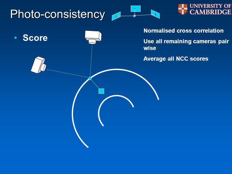 Photo-consistency Score Normalised cross correlation Use all remaining cameras pair wise Average all NCC scores