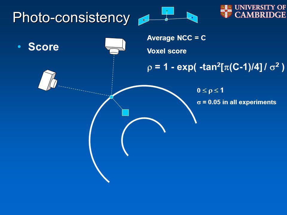 Photo-consistency Score Average NCC = C Voxel score = 1 - exp( -tan 2 [ (C-1)/4] / 2 ) 0 1 = 0.05 in all experiments