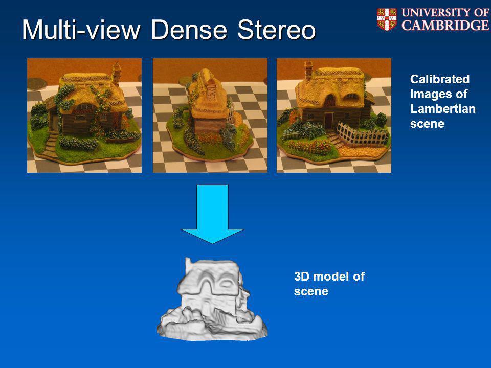 Multi-view Dense Stereo Calibrated images of Lambertian scene 3D model of scene