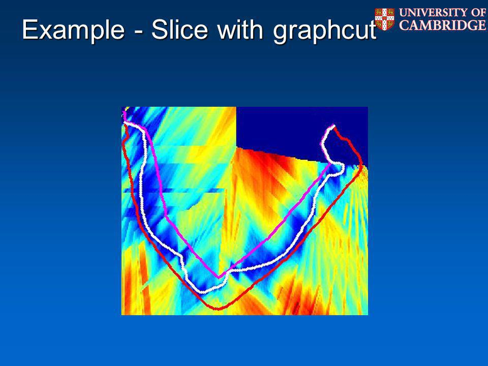 Example - Slice with graphcut