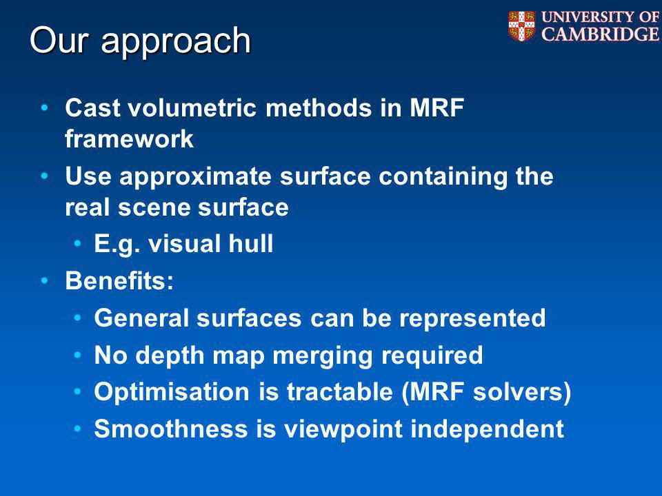 Our approach Cast volumetric methods in MRF framework Use approximate surface containing the real scene surface E.g. visual hull Benefits: General sur