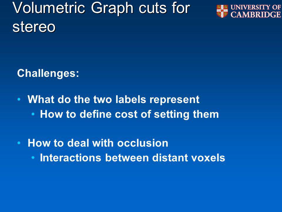 Volumetric Graph cuts for stereo Challenges: What do the two labels represent How to define cost of setting them How to deal with occlusion Interactions between distant voxels