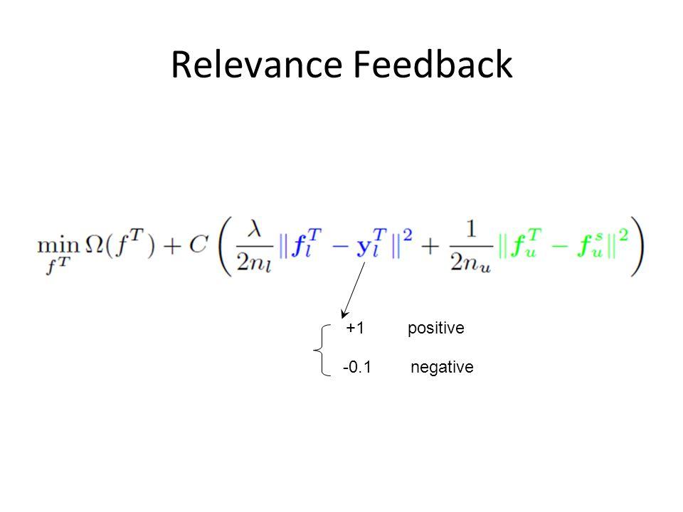 Relevance Feedback +1 positive -0.1 negative