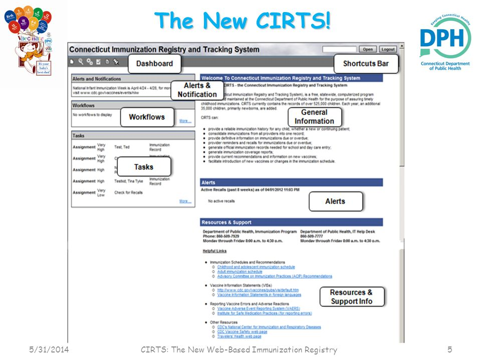 Reports Roster List Report (patients) Reminder Report (due) Recall Report (overdue) Immunization Coverage Reports (rates) 5/31/2014 CIRTS: The New Web-Based Immunization Registry 16