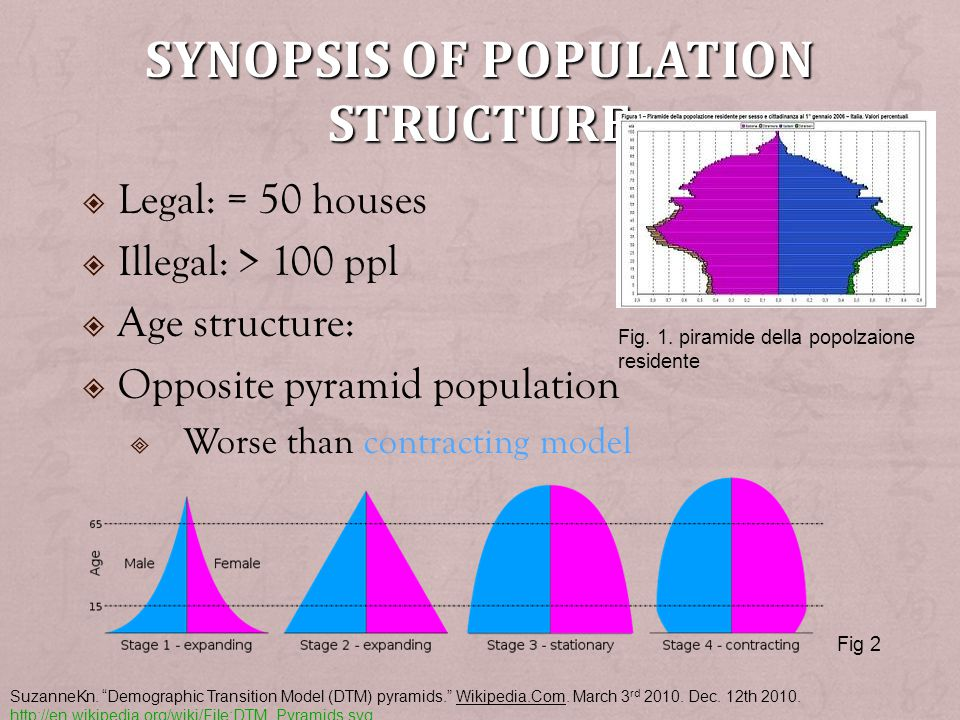 Legal: = 50 houses Illegal: > 100 ppl Age structure: Opposite pyramid population Worse than contracting model SuzanneKn.