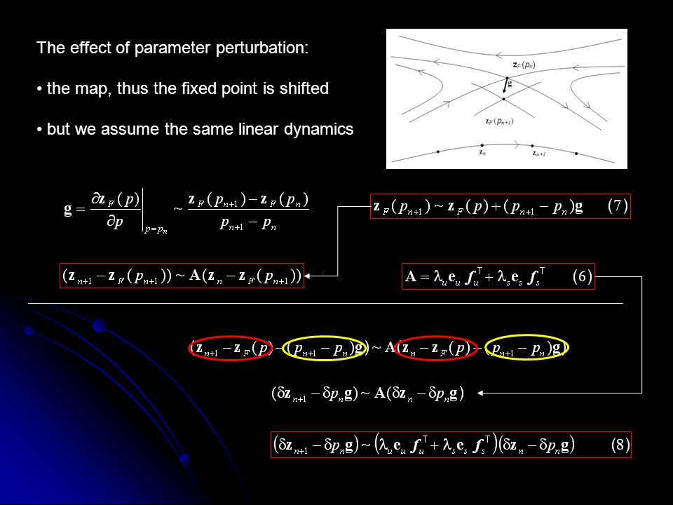 The effect of parameter perturbation: the map, thus the fixed point is shifted but we assume the same linear dynamics