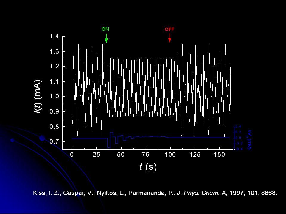 Kiss, I. Z.; Gáspár, V.; Nyikos, L.; Parmananda, P.: J. Phys. Chem. A, 1997, 101, 8668.
