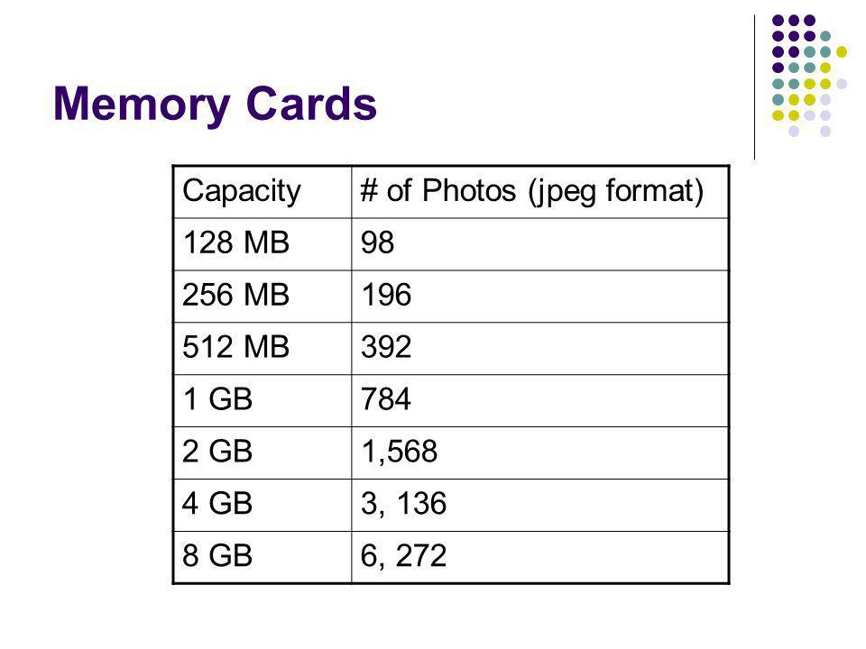 Memory Cards Capacity# of Photos (jpeg format) 128 MB98 256 MB196 512 MB392 1 GB784 2 GB1,568 4 GB3, 136 8 GB6, 272