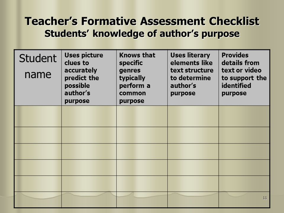 11 Teachers Formative Assessment Checklist Students knowledge of authors purpose Student name Uses picture clues to accurately predict the possible au