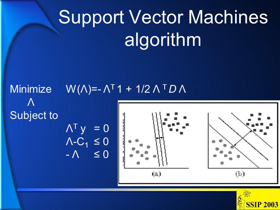 Support Vector Machines algorithm Minimize W(Λ)=- Λ T 1 + 1/2 Λ T D Λ Λ Subject to Λ T y = 0 Λ-C 1 0 - Λ 0