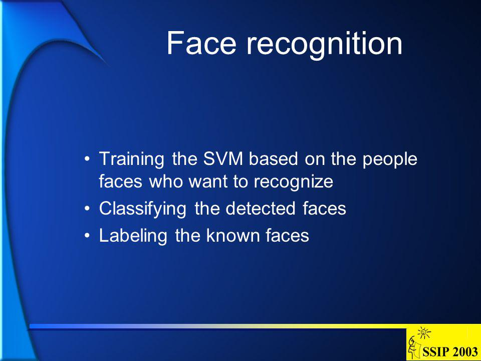 Face recognition Training the SVM based on the people faces who want to recognize Classifying the detected faces Labeling the known faces