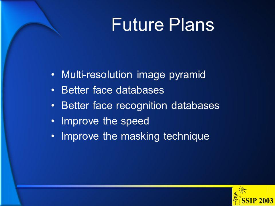 Future Plans Multi-resolution image pyramid Better face databases Better face recognition databases Improve the speed Improve the masking technique