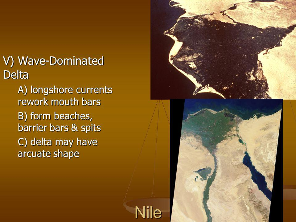 Nile V) Wave-Dominated Delta A) longshore currents rework mouth bars B) form beaches, barrier bars & spits C) delta may have arcuate shape