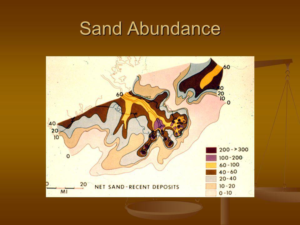 Sand Abundance