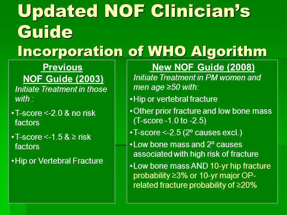 Updated NOF Clinicians Guide Incorporation of WHO Algorithm New NOF Guide (2008) Initiate Treatment in PM women and men age 50 with: Hip or vertebral
