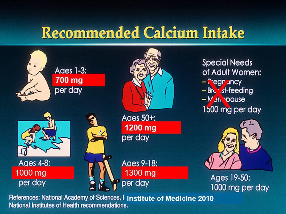 Calcium: How much and what kind.Do calcium supplements increase the risk of heart attack.