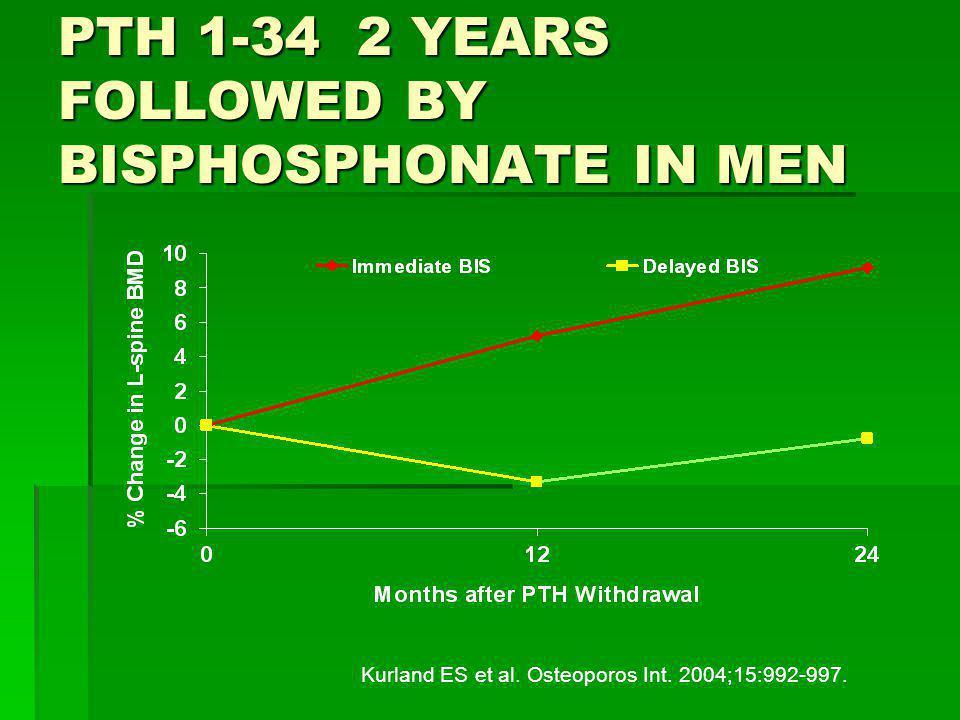 PTH 1-34 2 YEARS FOLLOWED BY BISPHOSPHONATE IN MEN Kurland ES et al. Osteoporos Int. 2004;15:992-997.