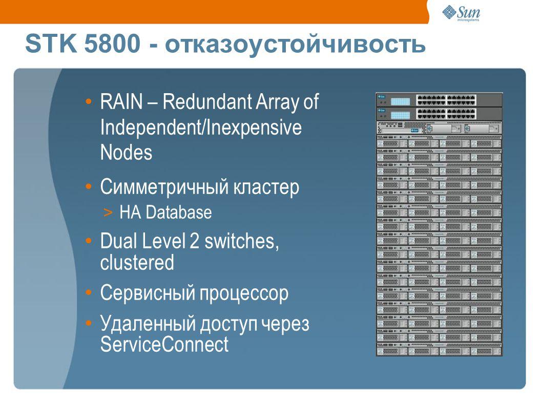 STK 5800 - отказоустойчивость RAIN – Redundant Array of Independent/Inexpensive Nodes Симметричный кластер > HA Database Dual Level 2 switches, clustered Сервисный процессор Удаленный доступ через ServiceConnect
