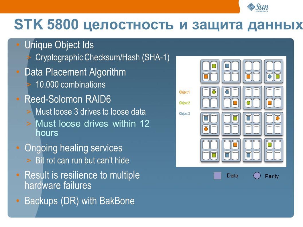 STK 5800 целостность и защита данных Unique Object Ids > Cryptographic Checksum/Hash (SHA-1) Data Placement Algorithm > 10,000 combinations Reed-Solom