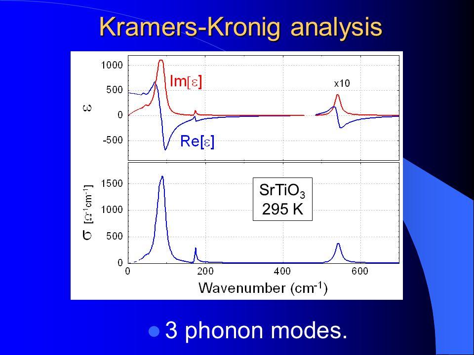 Kramers-Kronig analysis 3 phonon modes. SrTiO 3 295 K