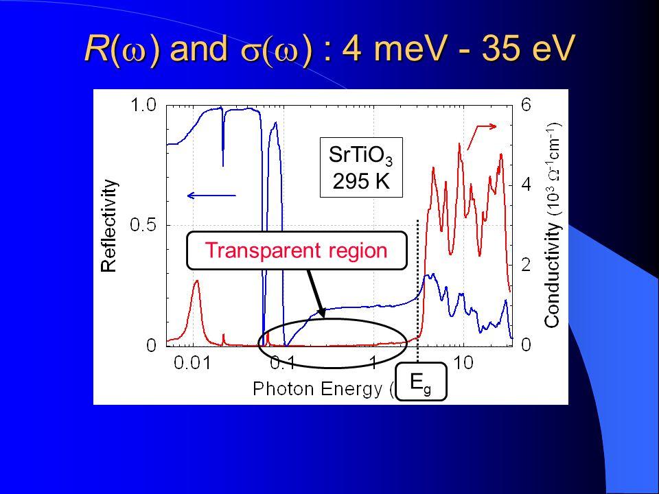 R( ) and ) : 4 meV - 35 eV SrTiO 3 295 K Transparent region EgEg