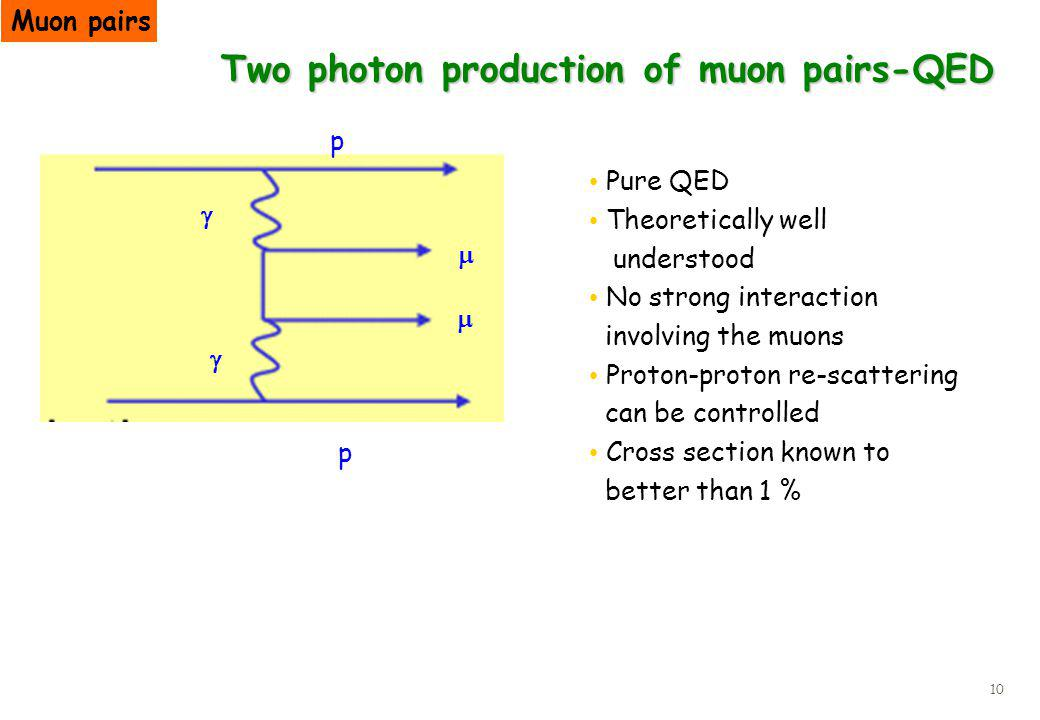 10 Two photon production of muon pairs-QED p p Pure QED Theoretically well understood No strong interaction involving the muons Proton-proton re-scattering can be controlled Cross section known to better than 1 % Muon pairs