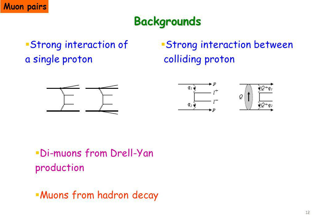 12 Backgrounds Strong interaction of a single proton Strong interaction between colliding proton Di-muons from Drell-Yan production Muons from hadron
