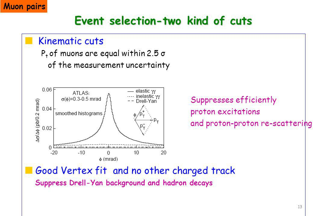 13 Event selection-two kind of cuts Kinematic cuts P t of muons are equal within 2.5 σ of the measurement uncertainty Good Vertex fit and no other charged track Suppress Drell-Yan background and hadron decays Suppresses efficiently proton excitations and proton-proton re-scattering Muon pairs