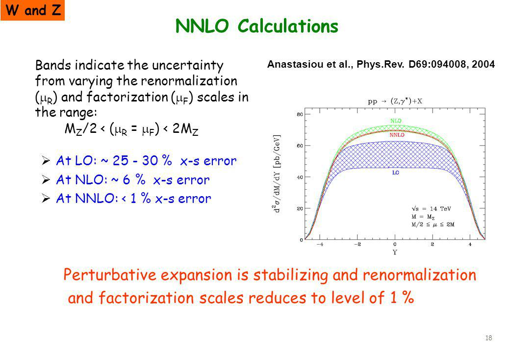 18 NNLO Calculations Bands indicate the uncertainty from varying the renormalization ( R ) and factorization ( F ) scales in the range: M Z /2 < ( R =