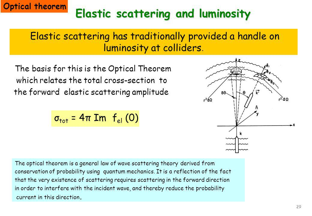 29 Elastic scattering and luminosity Elastic scattering has traditionally provided a handle on luminosity at colliders. Optical theorem σ tot = 4π Im
