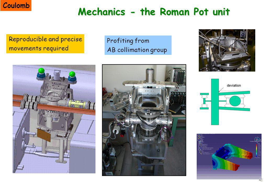 41 Mechanics - the Roman Pot unit Profiting from AB collimation group Reproducible and precise movements required Coulomb