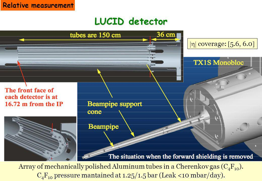 51 LUCID detector Array of mechanically polished Aluminum tubes in a Cherenkov gas (C 4 F 10 ). C 4 F 10 pressure mantained at 1.25/1.5 bar (Leak <10