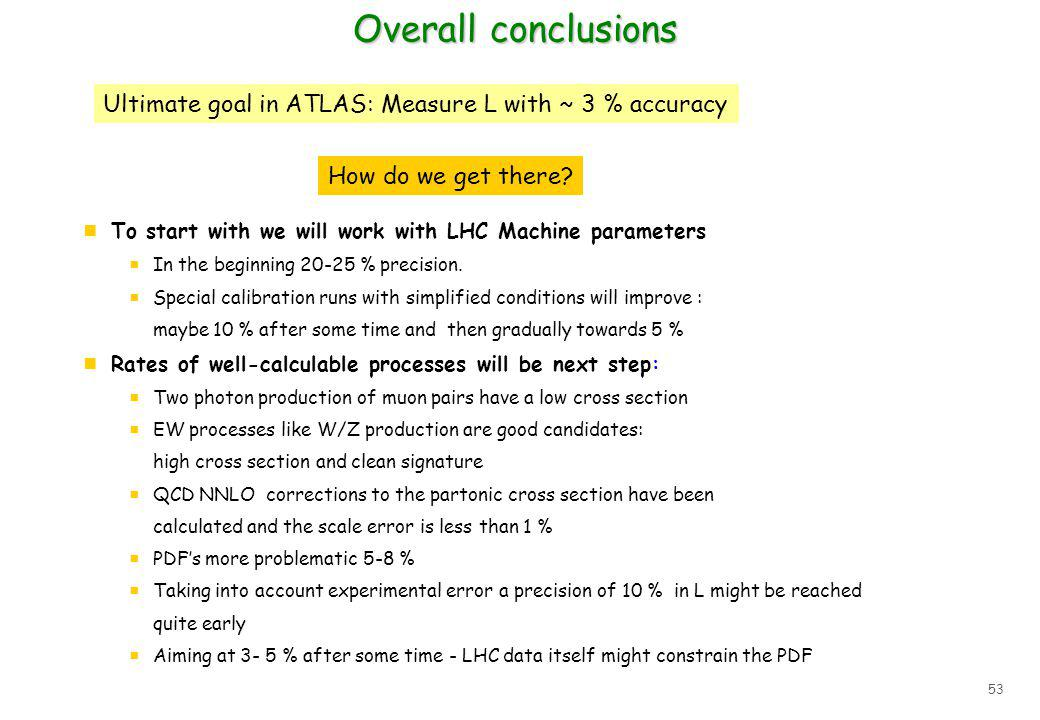 53 Overall conclusions To start with we will work with LHC Machine parameters In the beginning 20-25 % precision. Special calibration runs with simpli