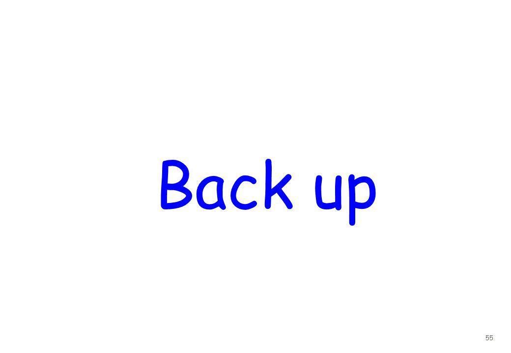 55 Back up