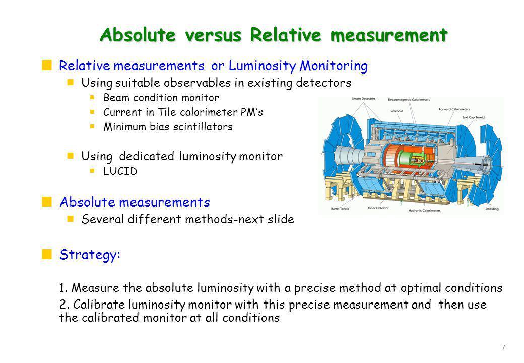 7 Absolute versus Relative measurement Relative measurements or Luminosity Monitoring Using suitable observables in existing detectors Beam condition